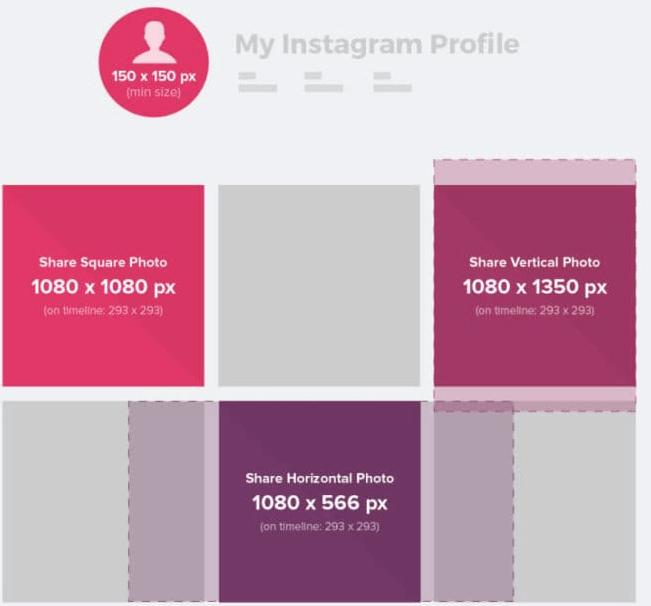 instagram rozmery